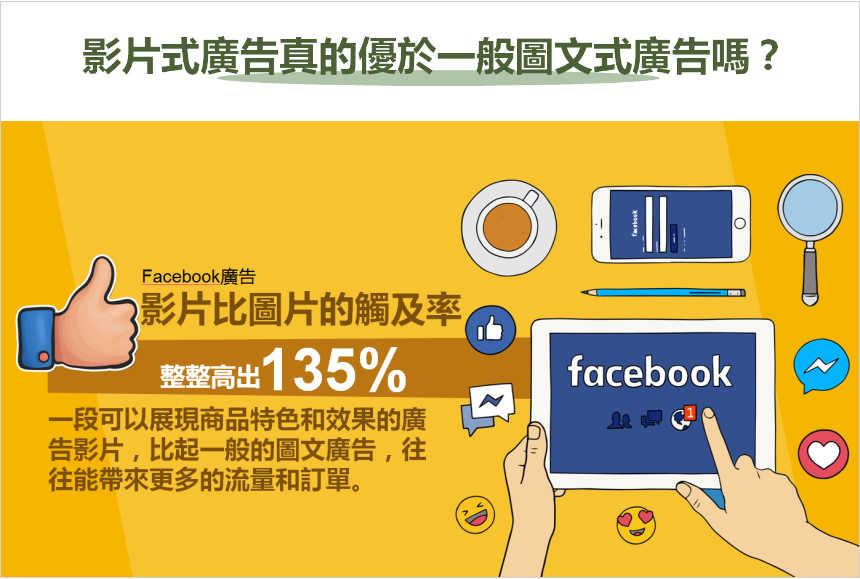 [資策會政府補助] Facebook廣告影片製作技巧