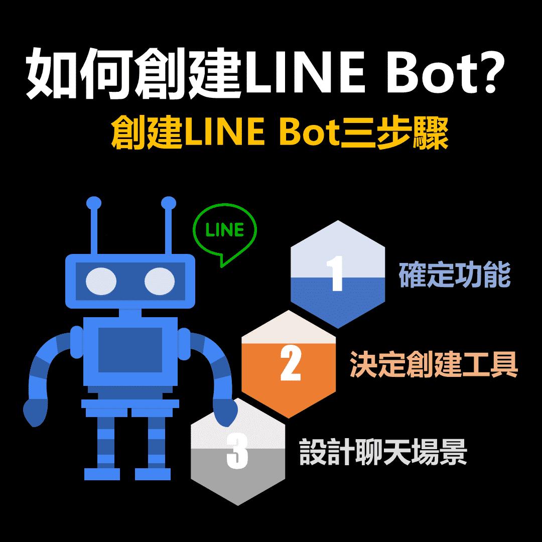 不是程式設計師,要如何打造LINE Bot?