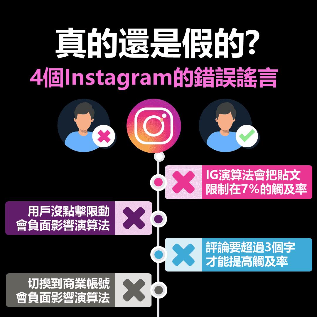 Instagram的演算法改了喔!你該做哪些調整呢?