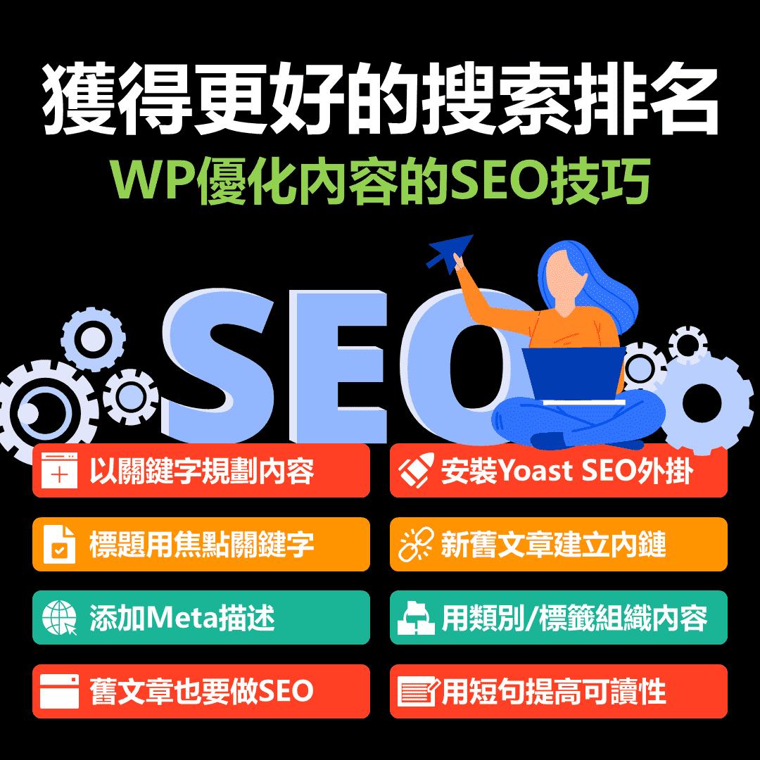 WordPress建站與SEO優化指南,這些知識點你一定要學啊!