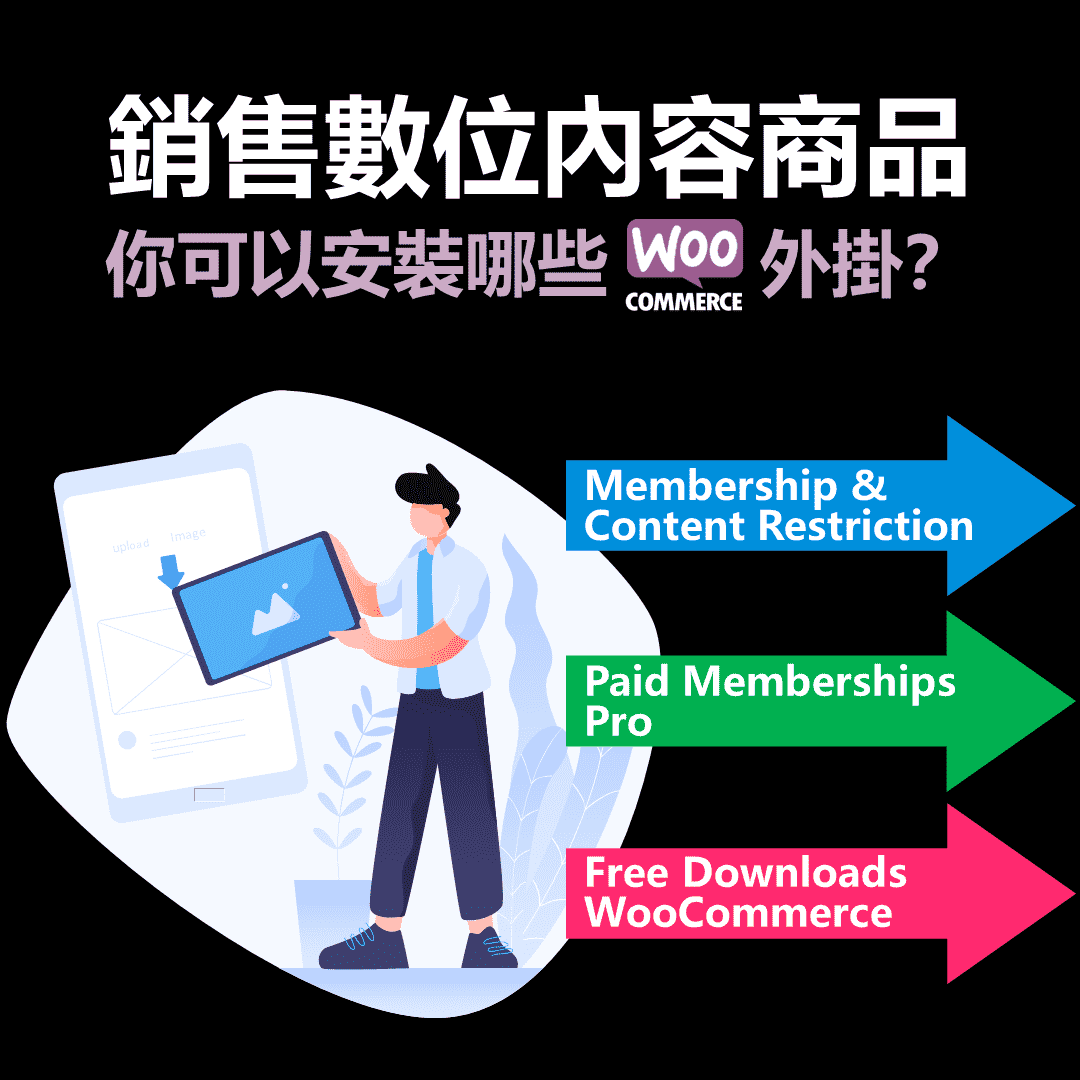 銷售數位內容商品,你可以安裝哪些WooCommerce外掛?